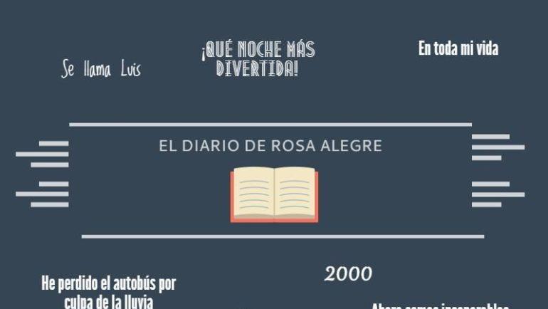 El diario de Rosa Alegre