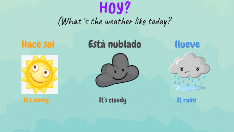 ¿Qué tiempo hace?/ What´s the weather like?